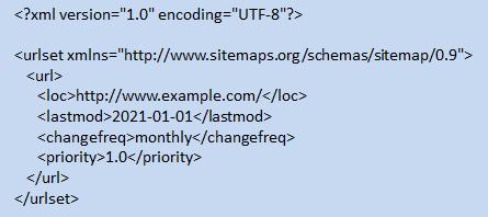 XML Sitemap Sample Code
