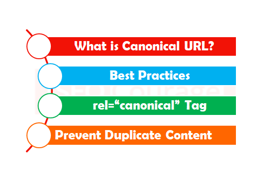 Canonical URL Best Practices