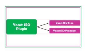 Yoast SEO Featured Image