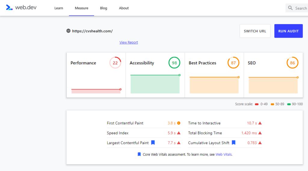 Web Dev Core Web Vitals Measure - CVS Health